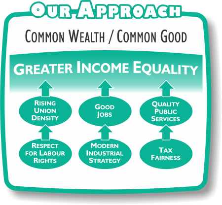 Common wealth_Common wealth_11.png